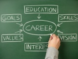 Career Interests: Parental Inputs and Personal Preferences!